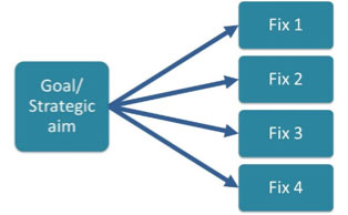 driver-diagram-1
