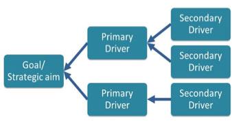 driver-diagram-2