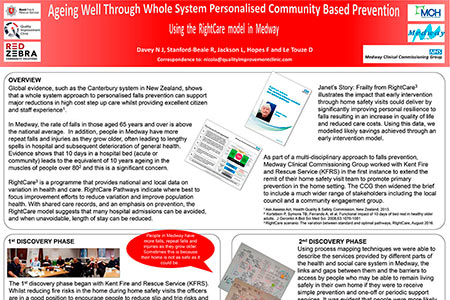 Ageing Well Through Whole System Personalised Community Based Prevention