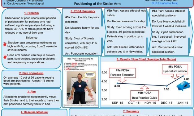 'The Comfortable Position' – Positioning of the Stroke Arm