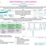 Safer Handovers = Safer Patients