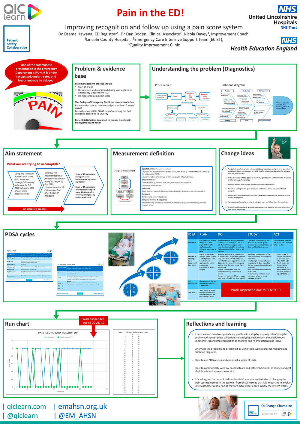 QIClearn poster safety first